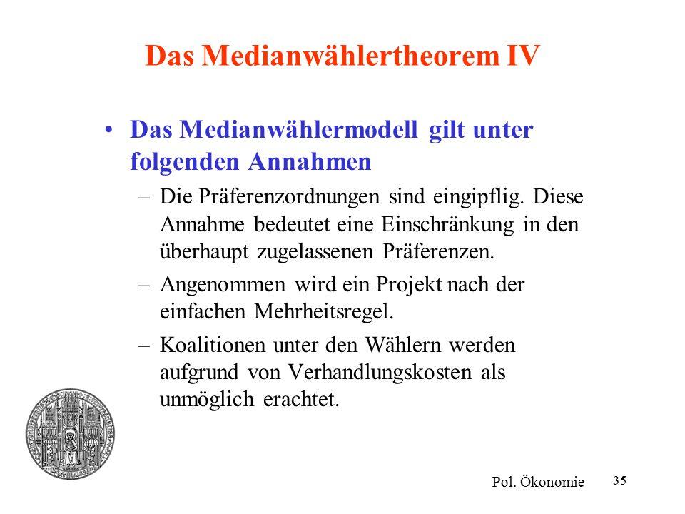 35 Das Medianwählertheorem IV Das Medianwählermodell gilt unter folgenden Annahmen –Die Präferenzordnungen sind eingipflig. Diese Annahme bedeutet ein