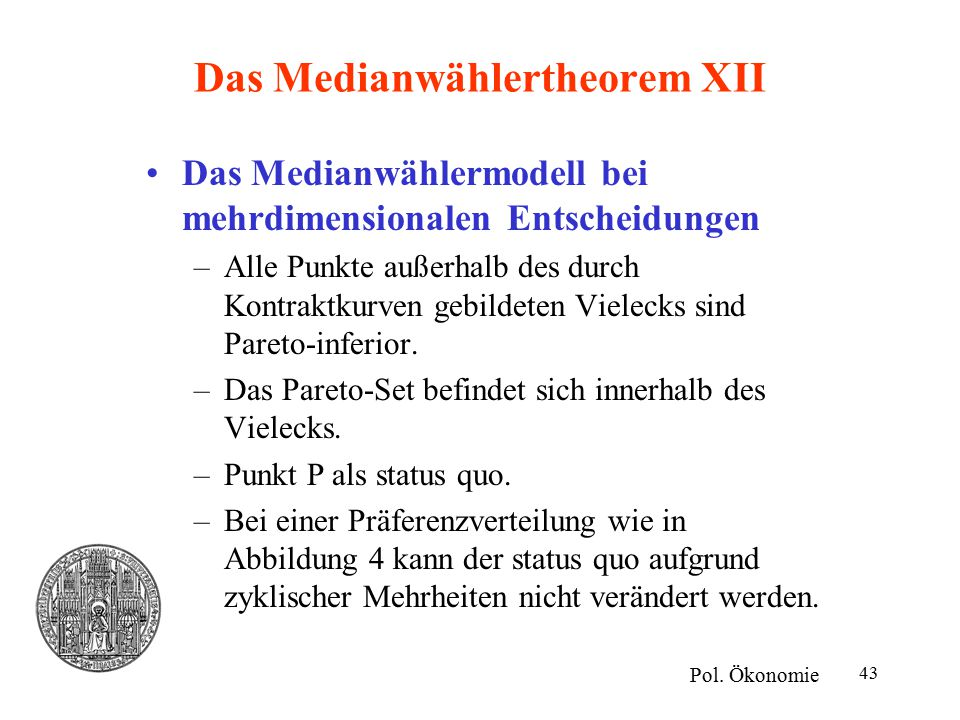 43 Das Medianwählertheorem XII Das Medianwählermodell bei mehrdimensionalen Entscheidungen –Alle Punkte außerhalb des durch Kontraktkurven gebildeten Vielecks sind Pareto-inferior.