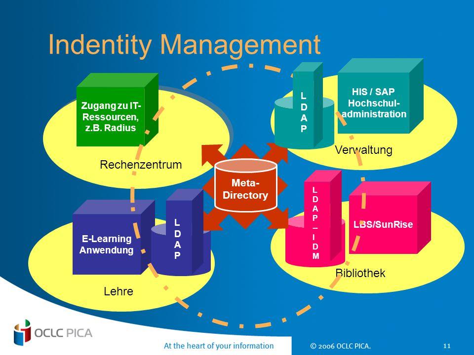 11 Zugang zu IT- Ressourcen, z.B. Radius Rechenzentrum HIS / SAP Hochschul- administration Verwaltung LBS/SunRise Bibliothek E-Learning Anwendung Lehr