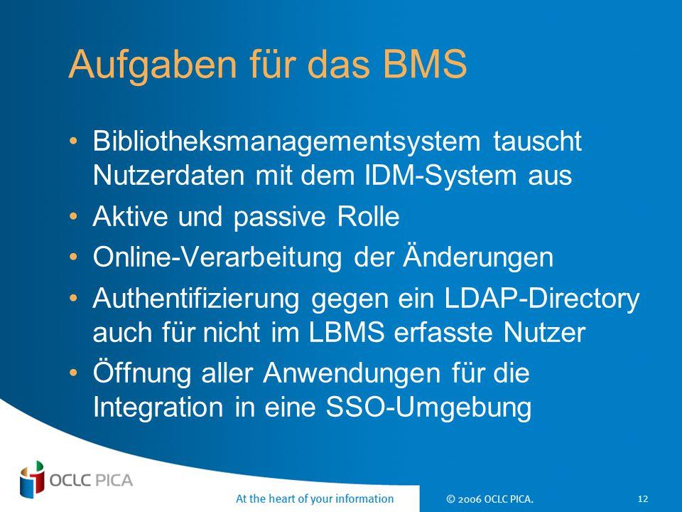 12 Aufgaben für das BMS Bibliotheksmanagementsystem tauscht Nutzerdaten mit dem IDM-System aus Aktive und passive Rolle Online-Verarbeitung der Änderu