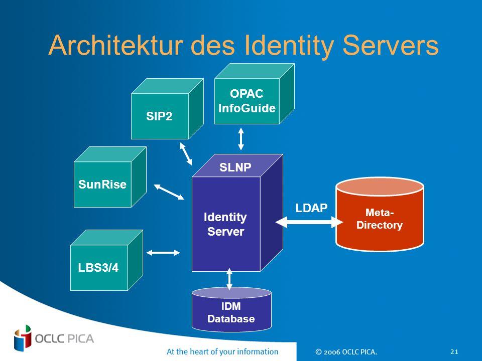 21 Architektur des Identity Servers Identity Server IDM Database SIP2SunRise OPAC InfoGuide LBS3/4 SLNP Meta- Directory LDAP