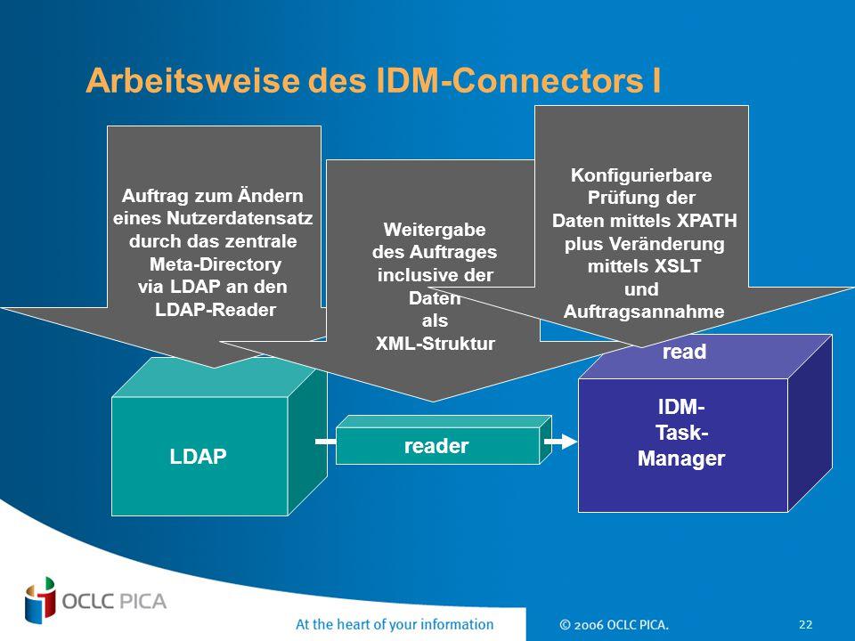 22 Arbeitsweise des IDM-Connectors I LDAP IDM- Task- Manager read reader Auftrag zum Ändern eines Nutzerdatensatz durch das zentrale Meta-Directory vi
