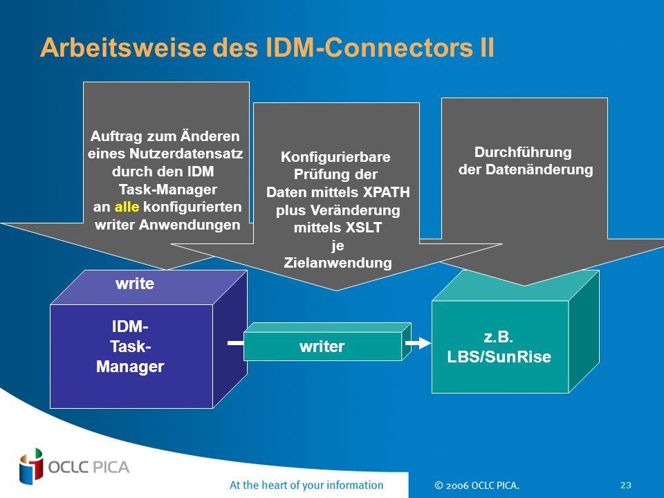 23 Arbeitsweise des IDM-Connectors II z.B. LBS/SunRise IDM- Task- Manager write writer Auftrag zum Änderen eines Nutzerdatensatz durch den IDM Task-Ma