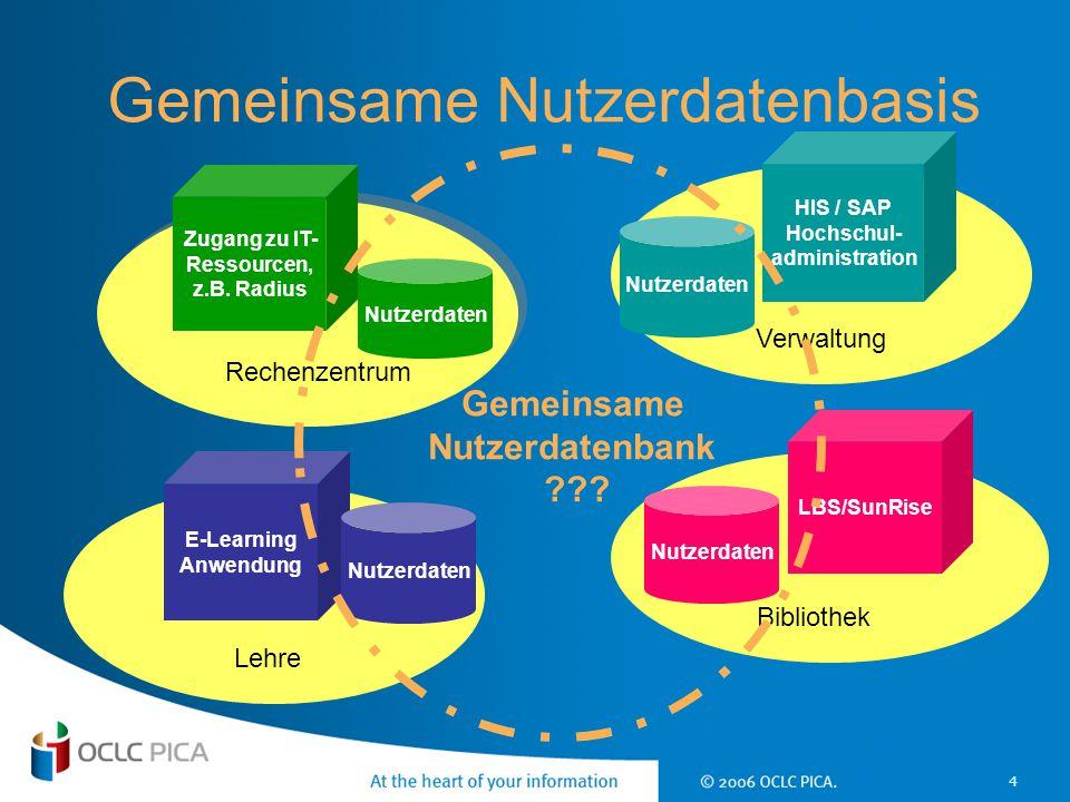 4 Zugang zu IT- Ressourcen, z.B. Radius Rechenzentrum HIS / SAP Hochschul- administration Verwaltung LBS/SunRise Bibliothek E-Learning Anwendung Lehre