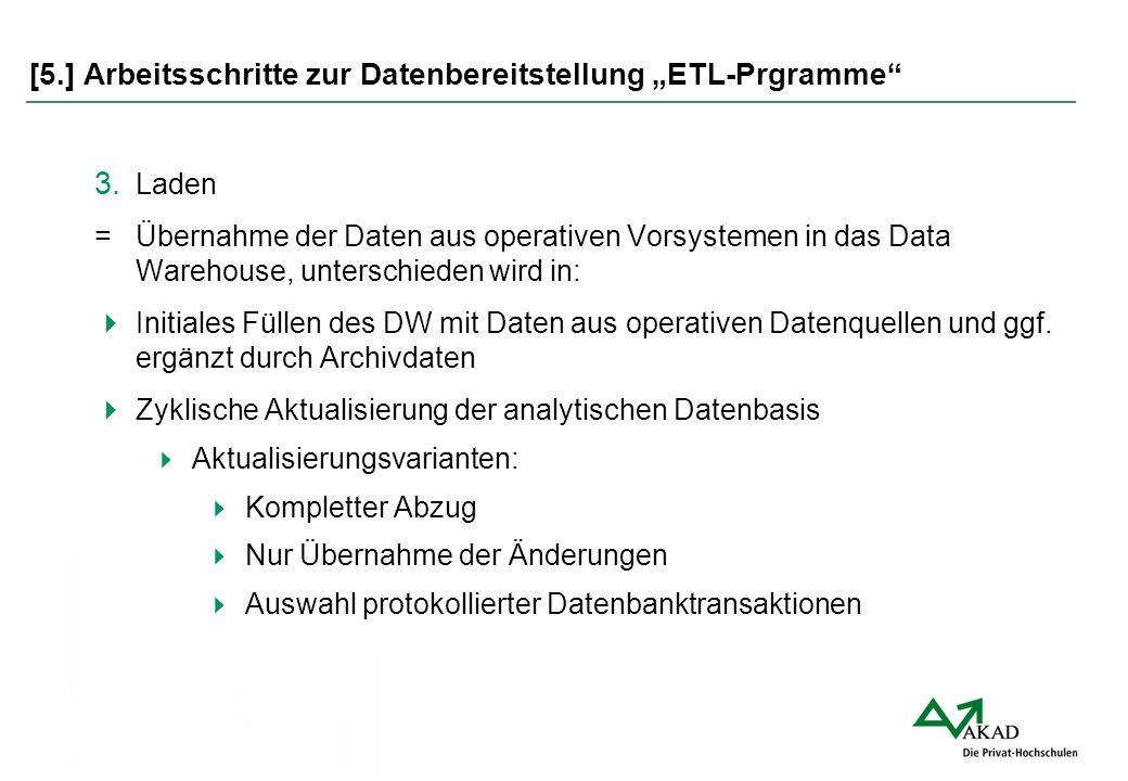 """[5.] Arbeitsschritte zur Datenbereitstellung """"ETL-Prgramme"""" 3. Laden = Übernahme der Daten aus operativen Vorsystemen in das Data Warehouse, unterschi"""