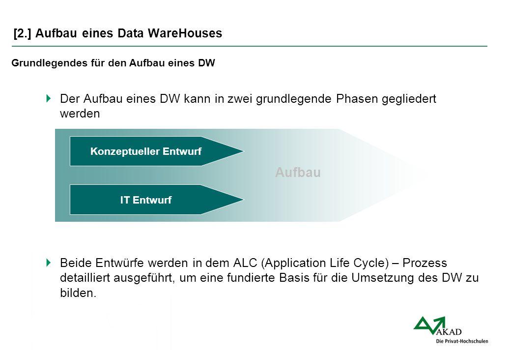  Der Aufbau eines DW kann in zwei grundlegende Phasen gegliedert werden  Beide Entwürfe werden in dem ALC (Application Life Cycle) – Prozess detaill