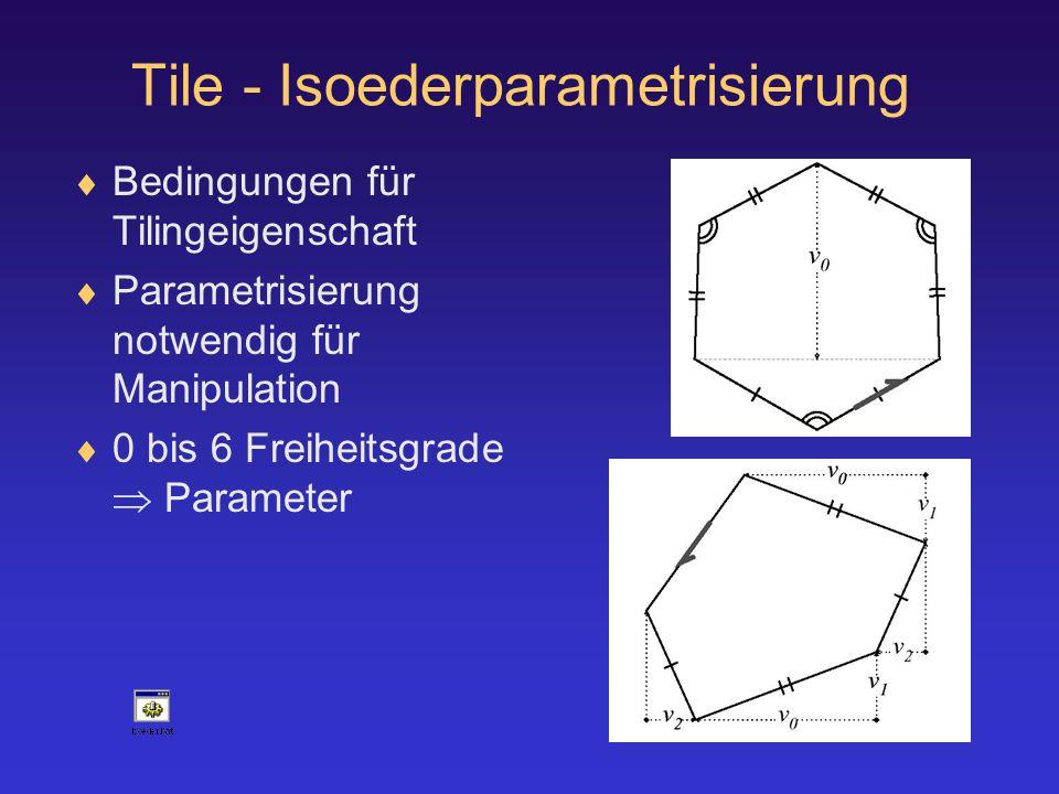 Tile - Isoederparametrisierung  Bedingungen für Tilingeigenschaft  Parametrisierung notwendig für Manipulation  0 bis 6 Freiheitsgrade  Parameter