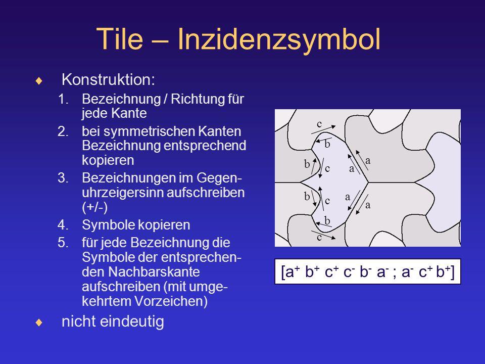 Tile – Inzidenzsymbol  Konstruktion: 1.Bezeichnung / Richtung für jede Kante 2.bei symmetrischen Kanten Bezeichnung entsprechend kopieren 3.Bezeichnungen im Gegen- uhrzeigersinn aufschreiben (+/-) 4.Symbole kopieren 5.für jede Bezeichnung die Symbole der entsprechen- den Nachbarskante aufschreiben (mit umge- kehrtem Vorzeichen)  nicht eindeutig [a + b + c + c - b - a - ; a - c + b + ] a b c c b a a a c b b c