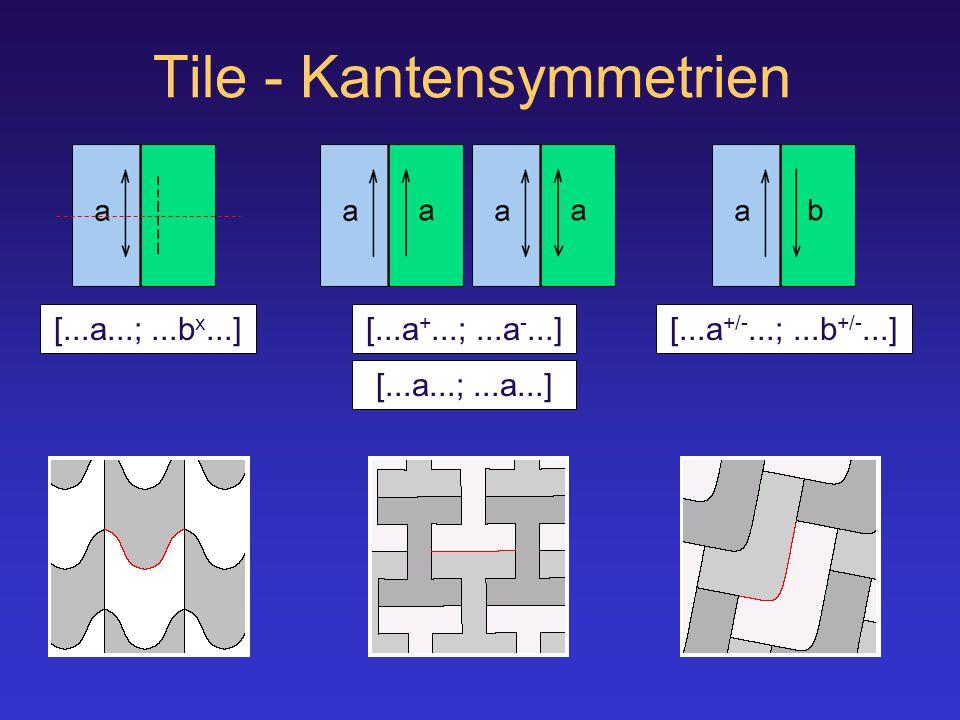 Tile - Kantensymmetrien [...a +...;...a -...][...a...;...b x...][...a +/-...;...b +/-...] [...a...;...a...]
