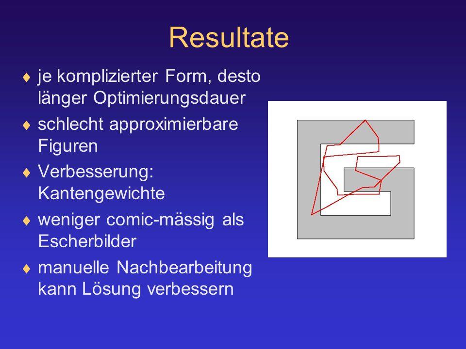  je komplizierter Form, desto länger Optimierungsdauer  schlecht approximierbare Figuren  Verbesserung: Kantengewichte  weniger comic-mässig als Escherbilder  manuelle Nachbearbeitung kann Lösung verbessern