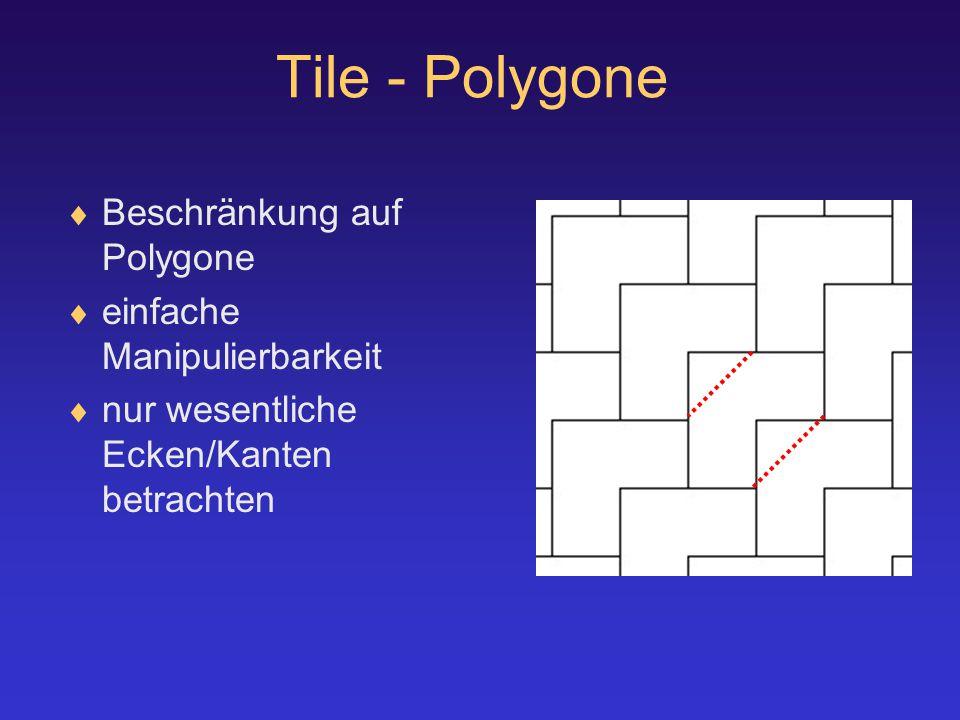 Tile - Polygone  Beschränkung auf Polygone  einfache Manipulierbarkeit  nur wesentliche Ecken/Kanten betrachten