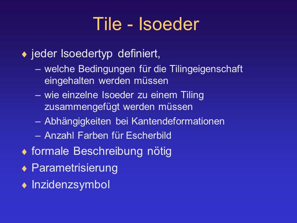 Tile - Isoeder  jeder Isoedertyp definiert, –welche Bedingungen für die Tilingeigenschaft eingehalten werden müssen –wie einzelne Isoeder zu einem Tiling zusammengefügt werden müssen –Abhängigkeiten bei Kantendeformationen –Anzahl Farben für Escherbild  formale Beschreibung nötig  Parametrisierung  Inzidenzsymbol