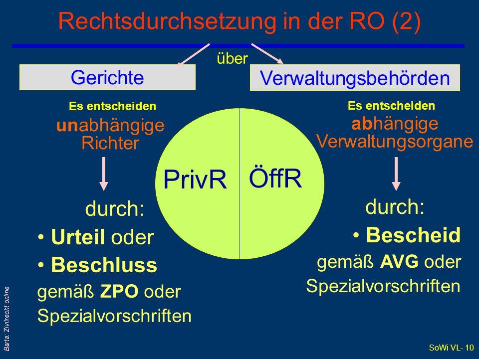 SoWi VL- 9 Barta: Zivilrecht online Rechtsdurchsetzung in der RO (1) unabhängige Richter PrivR ÖffR abhängige Verwaltungsorgane Justiz (Gerichtsbarkei