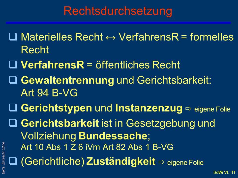 SoWi VL- 10 Barta: Zivilrecht online Rechtsdurchsetzung in der RO (2) unabhängige Richter PrivR ÖffR abhängige Verwaltungsorgane durch: Urteil oder Be