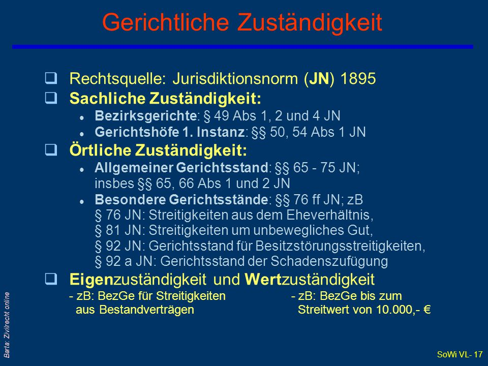 SoWi VL- 16 Barta: Zivilrecht online Einwohner pro Anwalt in Europa Q: Rechtsanwaltskammertag, AMS Stand: 1999 Arbeitslose Juristen in Ö - Sept 2000: