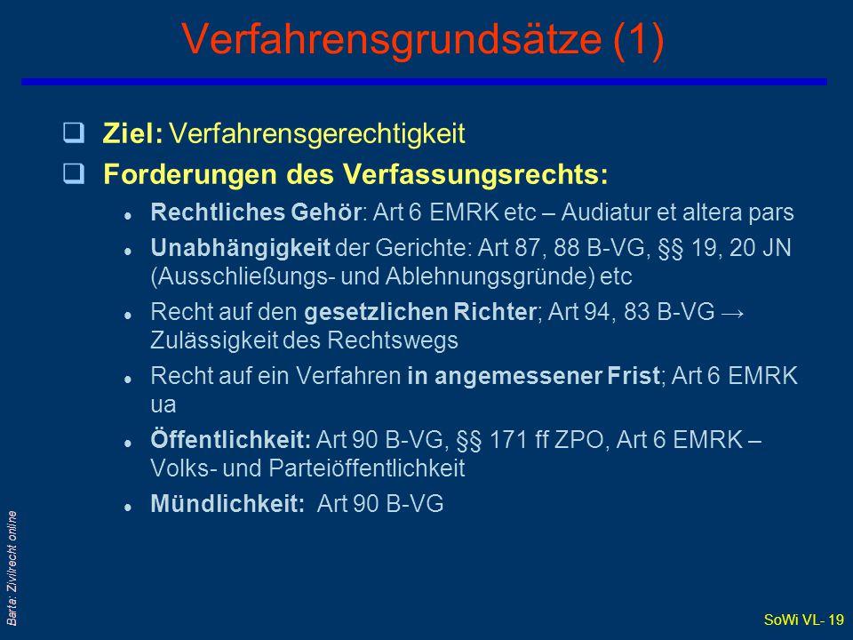 SoWi VL- 18 Barta: Zivilrecht online Ordentliche Gerichtsbarkeit q§ 1 JN bestimmt, dass in: bürgerlichen Rechtssachen die Gerichtsbarkeit durch: l ord