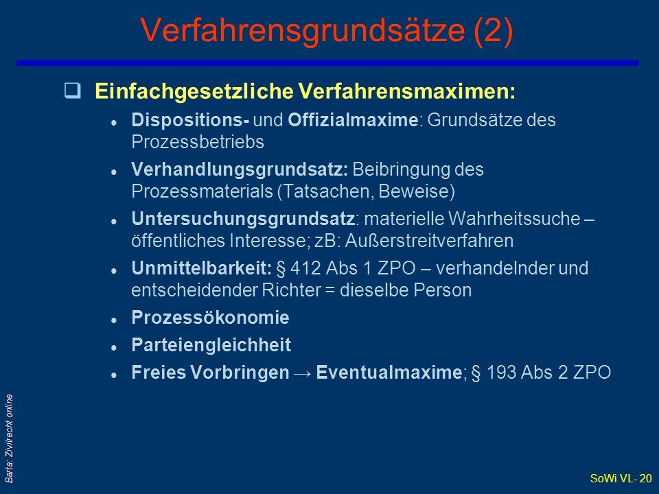 SoWi VL- 19 Barta: Zivilrecht online Verfahrensgrundsätze (1) qZiel: Verfahrensgerechtigkeit qForderungen des Verfassungsrechts: l Rechtliches Gehör: