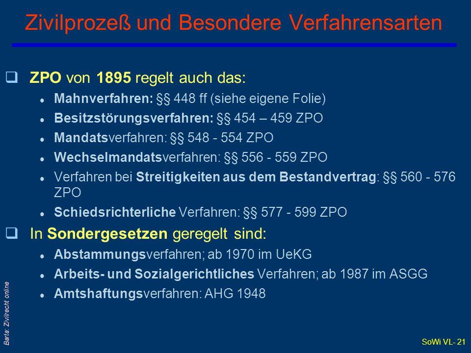 SoWi VL- 20 Barta: Zivilrecht online Verfahrensgrundsätze (2) qEinfachgesetzliche Verfahrensmaximen: l Dispositions- und Offizialmaxime: Grundsätze de