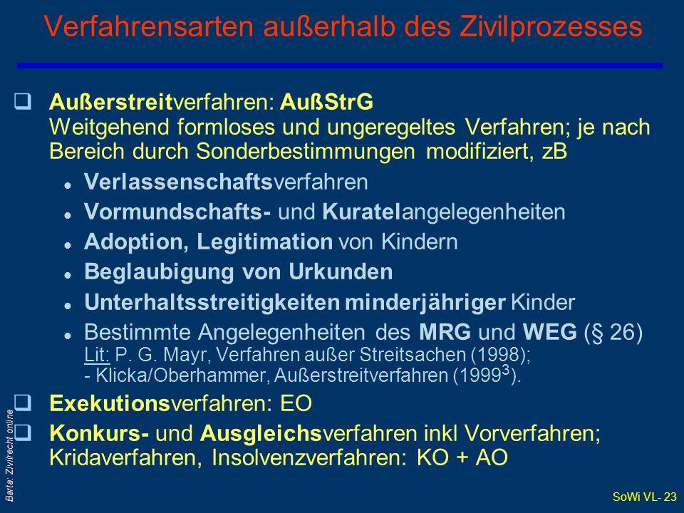 SoWi VL- 22 Barta: Zivilrecht online Das Mahnverfahren: §§ 448 - 453 a ZPO qZiel: Verfahrensbeschleunigung und Kostenersparnis qVoraussetzungen: l Gel