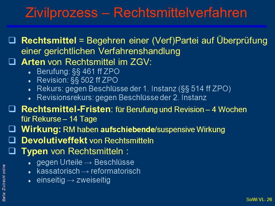 SoWi VL- 25 Barta: Zivilrecht online Zivilprozess – Verfahrensablauf qEinleitung durch Klage qEinlangen bei Gericht = Gerichtshängigkeit (der Streitsa