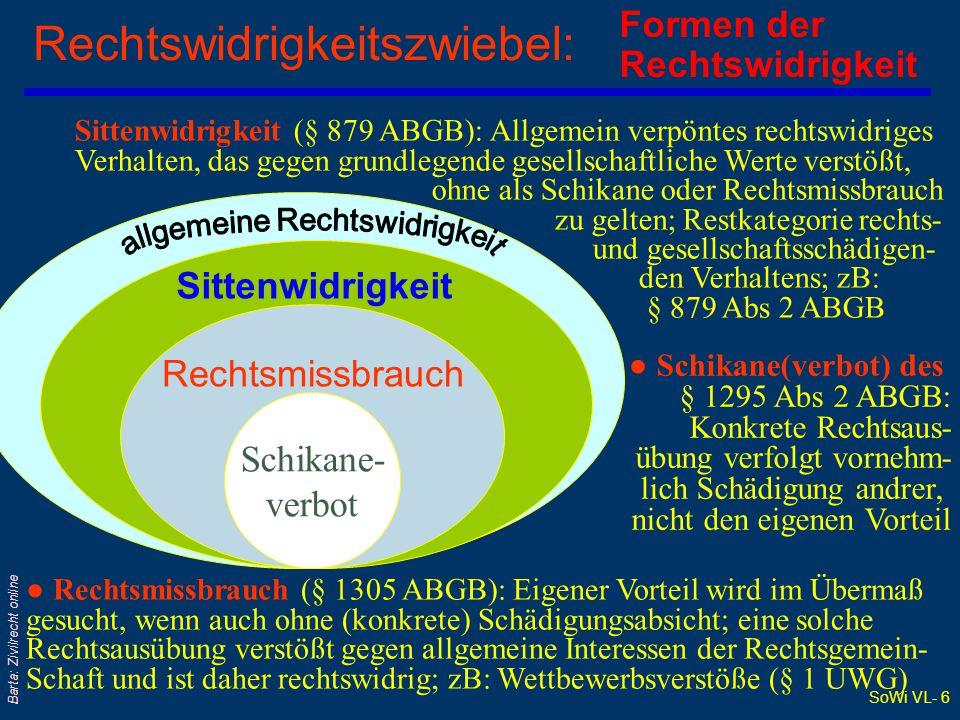 SoWi VL- 5 Barta: Zivilrecht online Verstoß gegen die guten Sitten - Beispiel qUnerlaubte Eingriffe in die Privatsphäre –zB im Testament auferlegte Ve