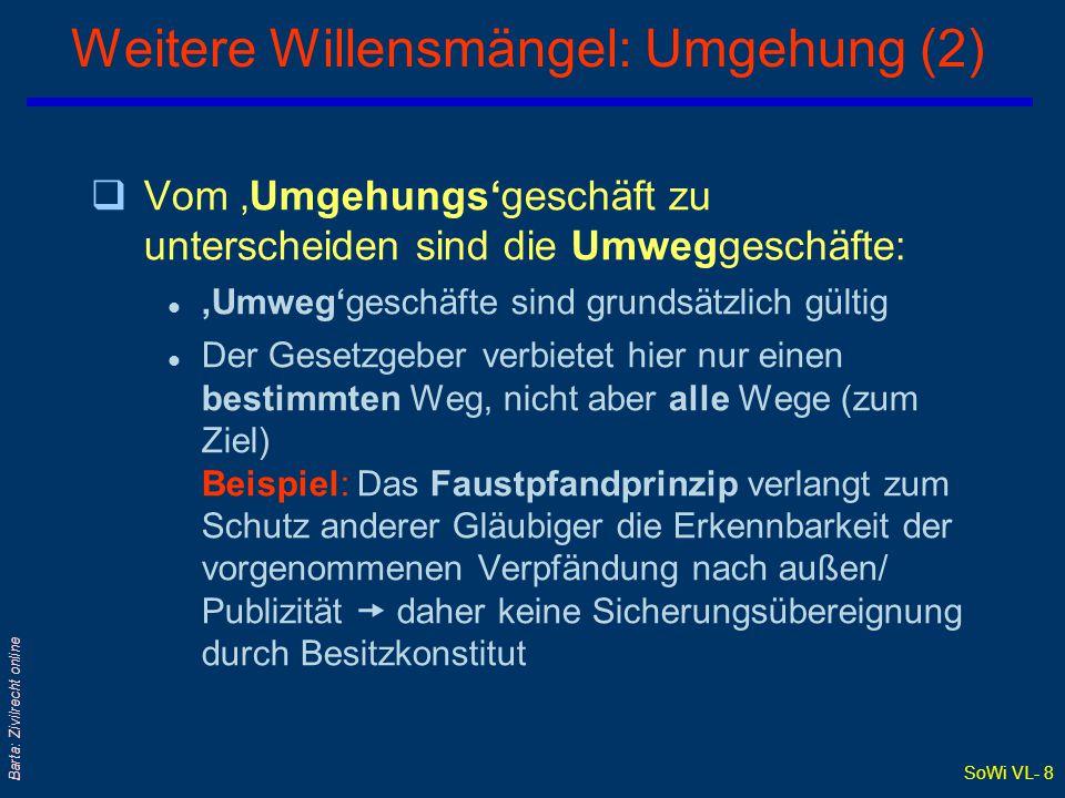 SoWi VL- 7 Barta: Zivilrecht online Weitere Willensmängel: Umgehung (1) qUmgehungsgeschäfte sind - da sie das Gesetz unterlaufen wollen - nichtig; häu
