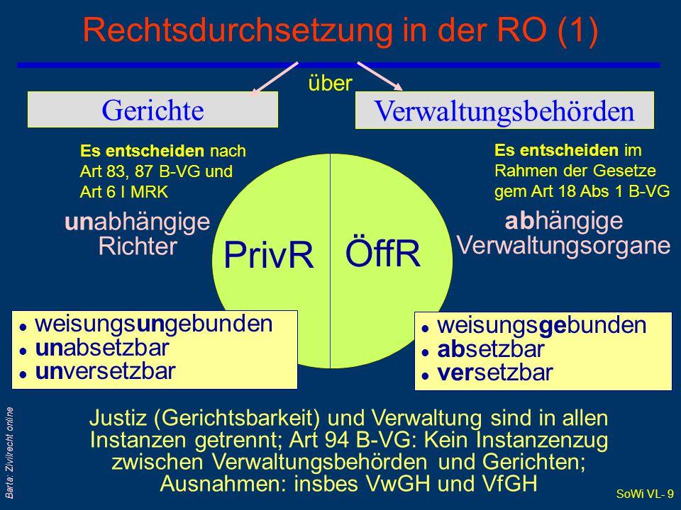 SoWi VL- 8 Barta: Zivilrecht online Weitere Willensmängel: Umgehung (2) qVom 'Umgehungs'geschäft zu unterscheiden sind die Umweggeschäfte: l 'Umweg'ge