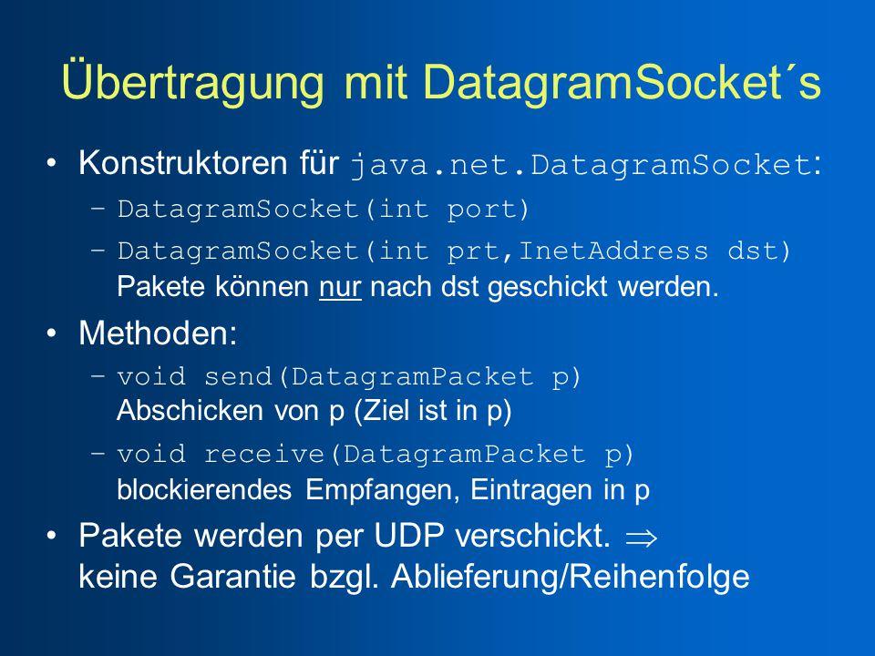 Übertragung mit DatagramSocket´s Konstruktoren für java.net.DatagramSocket : –DatagramSocket(int port) –DatagramSocket(int prt,InetAddress dst) Pakete können nur nach dst geschickt werden.