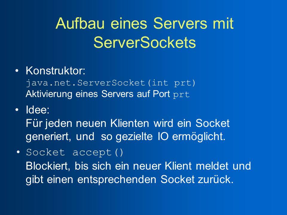 Aufbau eines Servers mit ServerSockets Konstruktor: java.net.ServerSocket(int prt) Aktivierung eines Servers auf Port prt Idee: Für jeden neuen Klienten wird ein Socket generiert, und so gezielte IO ermöglicht.