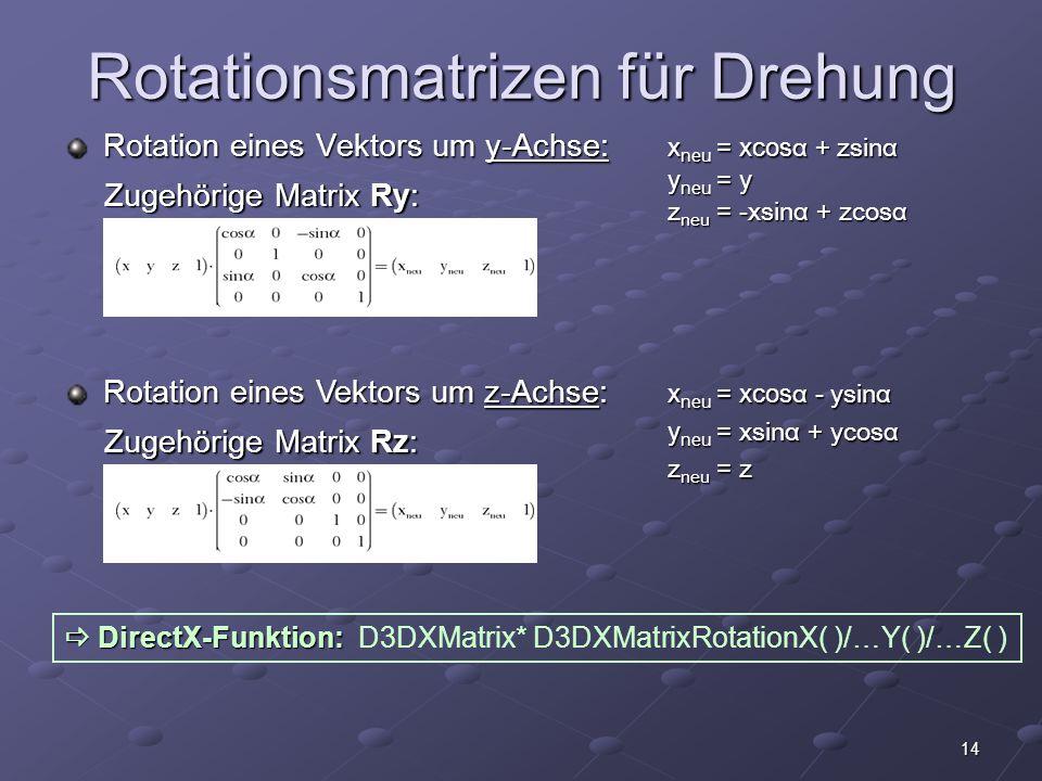 14 Rotationsmatrizen für Drehung Rotation eines Vektors um y-Achse: x neu = xcos α + zsinα y neu = y z neu = -xsinα + zcosα Zugehörige Matrix Ry: Rota