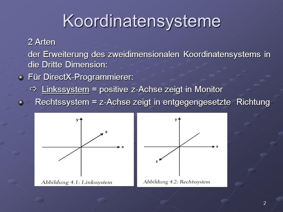 2 Koordinatensysteme 2 Arten der Erweiterung des zweidimensionalen Koordinatensystems in die Dritte Dimension: Für DirectX-Programmierer:  Linkssyste