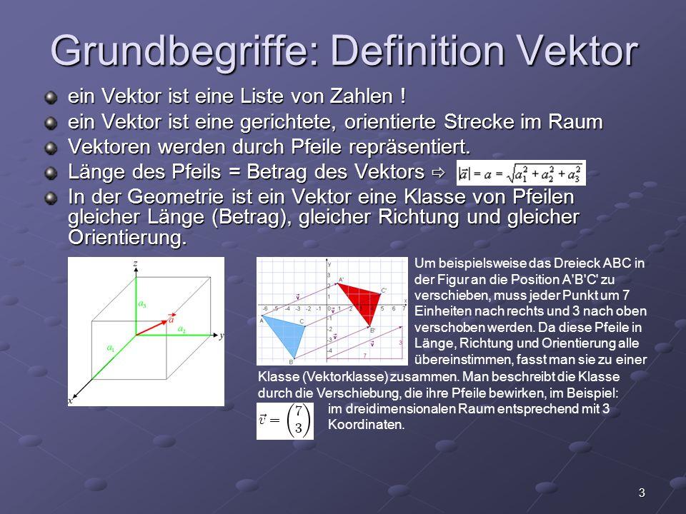 3 Grundbegriffe: Definition Vektor ein Vektor ist eine Liste von Zahlen ! ein Vektor ist eine gerichtete, orientierte Strecke im Raum Vektoren werden
