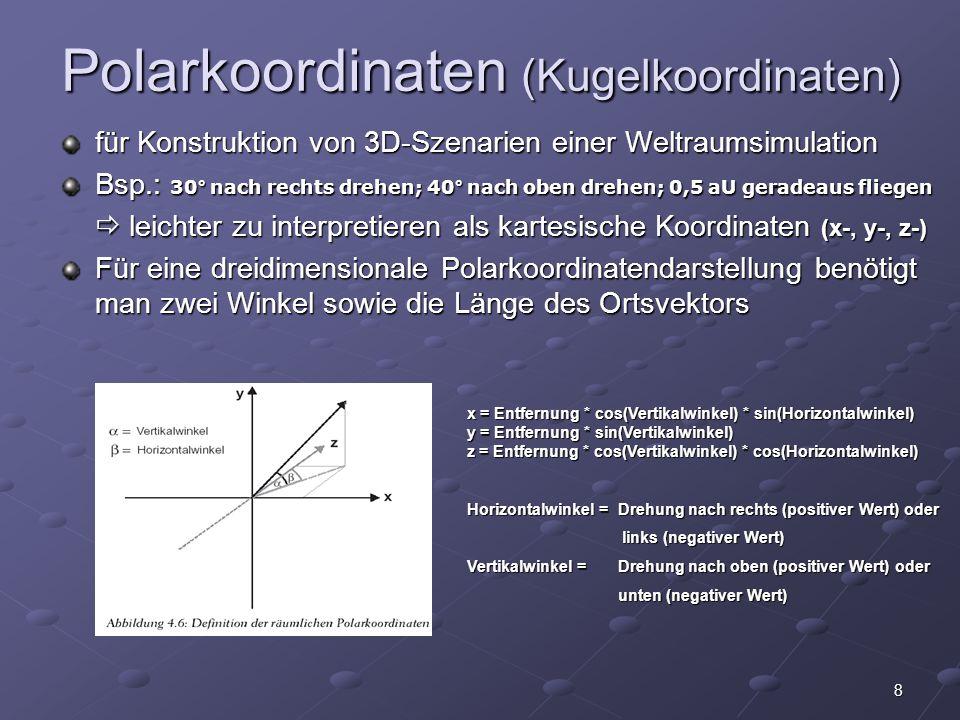 8 Polarkoordinaten (Kugelkoordinaten) für Konstruktion von 3D-Szenarien einer Weltraumsimulation Bsp.: 30° nach rechts drehen; 40° nach oben drehen; 0