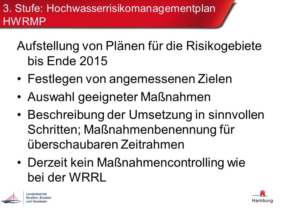 3. Stufe: Hochwasserrisikomanagementplan HWRMP Aufstellung von Plänen für die Risikogebiete bis Ende 2015 Festlegen von angemessenen Zielen Auswahl ge