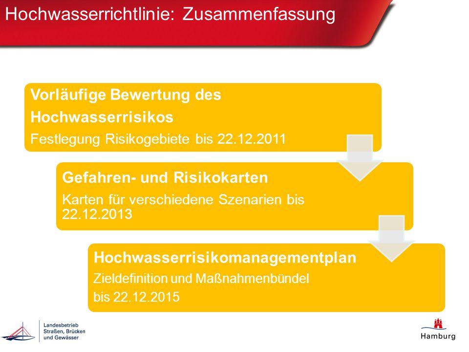 Hochwasserrichtlinie: Zusammenfassung Vorläufige Bewertung des Hochwasserrisikos Festlegung Risikogebiete bis 22.12.2011 Gefahren- und Risikokarten Ka
