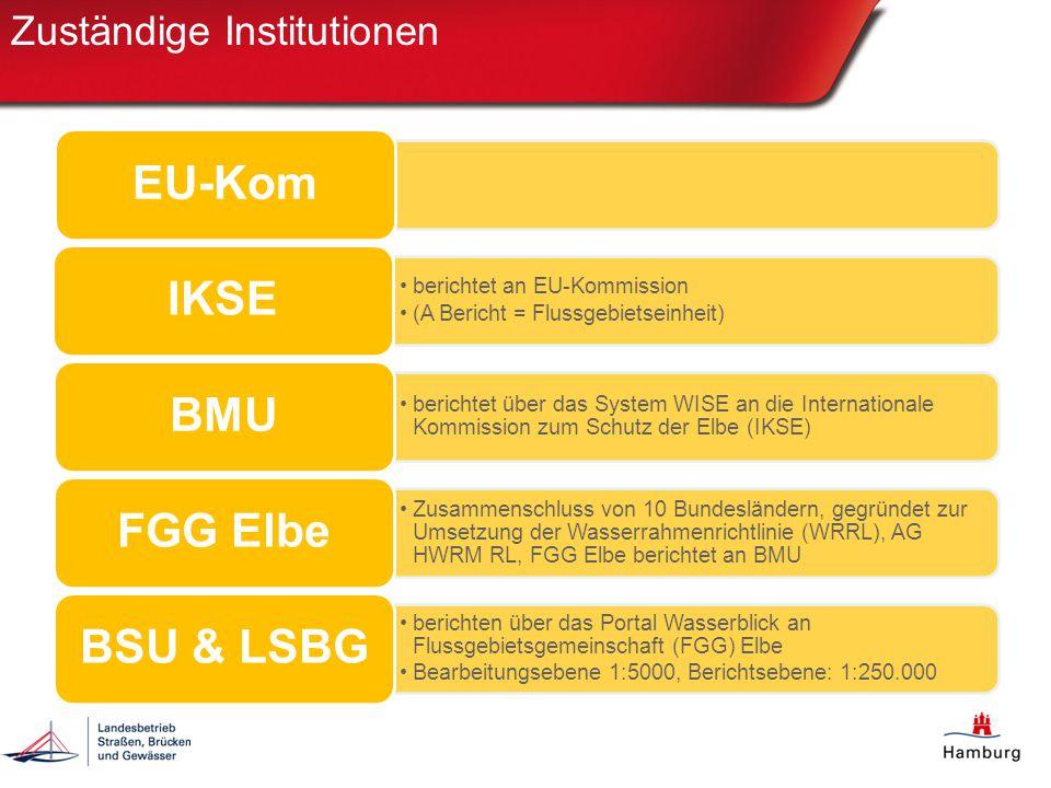 Zuständige Institutionen EU-Kom berichtet an EU-Kommission (A Bericht = Flussgebietseinheit) IKSE berichtet über das System WISE an die Internationale