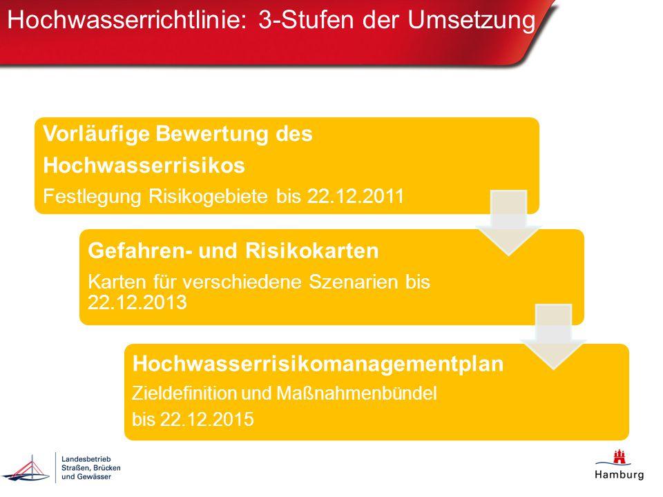 Hochwasserrichtlinie: 3-Stufen der Umsetzung Vorläufige Bewertung des Hochwasserrisikos Festlegung Risikogebiete bis 22.12.2011 Gefahren- und Risikoka