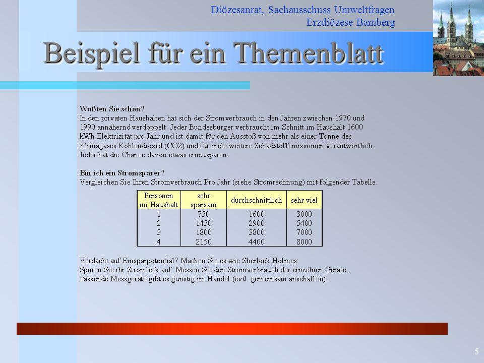 Diözesanrat, Sachausschuss Umweltfragen Erzdiözese Bamberg 5 Beispiel für ein Themenblatt