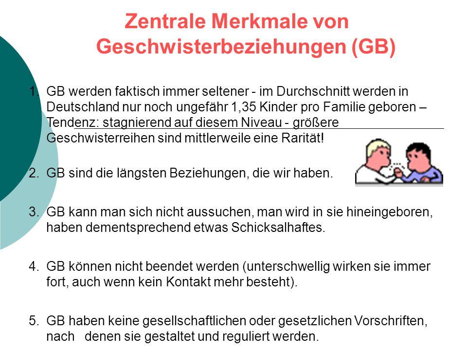 Zentrale Merkmale von Geschwisterbeziehungen (GB) 1.GB werden faktisch immer seltener - im Durchschnitt werden in Deutschland nur noch ungefähr 1,35 Kinder pro Familie geboren – Tendenz: stagnierend auf diesem Niveau - größere Geschwisterreihen sind mittlerweile eine Rarität.