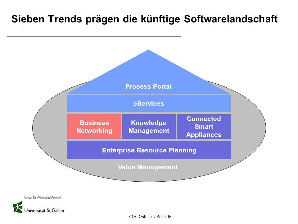  H. Österle / Seite 16 Value Management eServices Business Networking Knowledge Management Connected Smart Appliances Process Portal Enterprise Resou