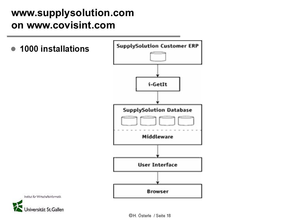  H. Österle / Seite 18 www.supplysolution.com on www.covisint.com l 1000 installations