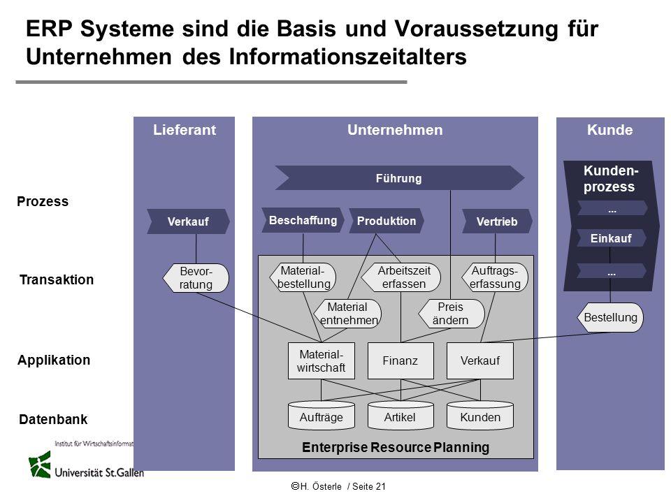  H. Österle / Seite 21 Kunde LieferantUnternehmen ERP Systeme sind die Basis und Voraussetzung für Unternehmen des Informationszeitalters Enterprise