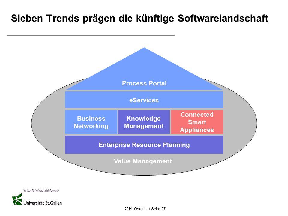  H. Österle / Seite 27 Value Management eServices Business Networking Knowledge Management Connected Smart Appliances Process Portal Enterprise Resou