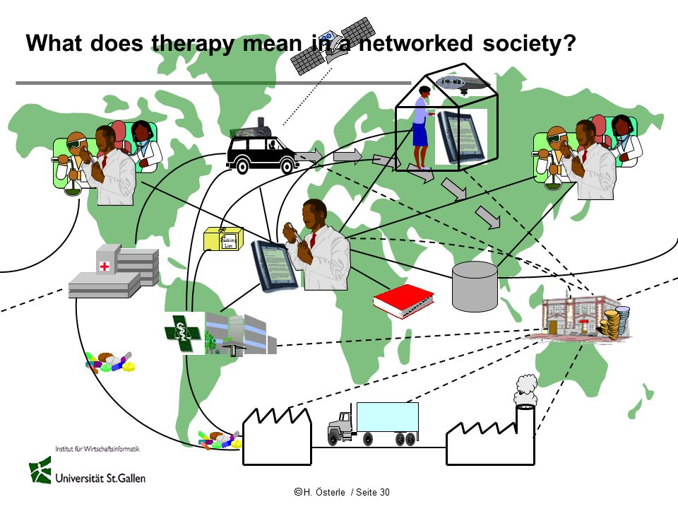  H. Österle / Seite 30 Packing List What does therapy mean in a networked society?