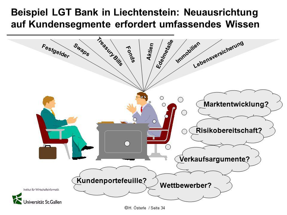  H. Österle / Seite 34 Beispiel LGT Bank in Liechtenstein: Neuausrichtung auf Kundensegmente erfordert umfassendes Wissen Marktentwicklung? Risikober