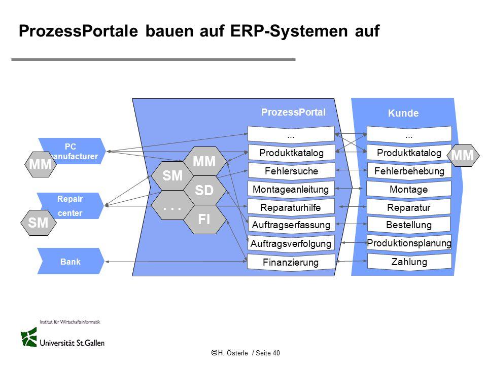  H. Österle / Seite 40 ProzessPortale bauen auf ERP-Systemen auf ProzessPortal Kunde PC manufacturer Produktkatalog Auftragsverfolgung Produktionspla