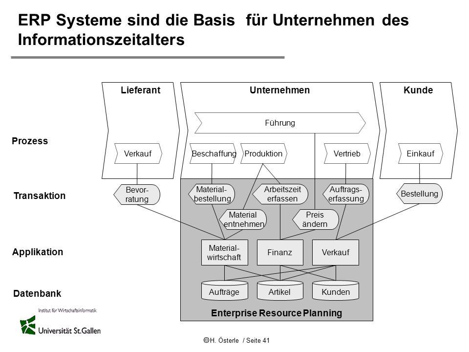  H. Österle / Seite 41 ERP Systeme sind die Basis für Unternehmen des Informationszeitalters Kunde Enterprise Resource Planning UnternehmenLieferant