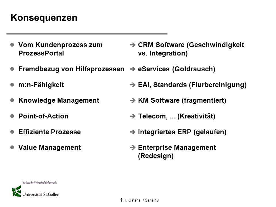  H. Österle / Seite 49 Konsequenzen l Vom Kundenprozess zum ProzessPortal l Fremdbezug von Hilfsprozessen l m:n-Fähigkeit l Knowledge Management l Po