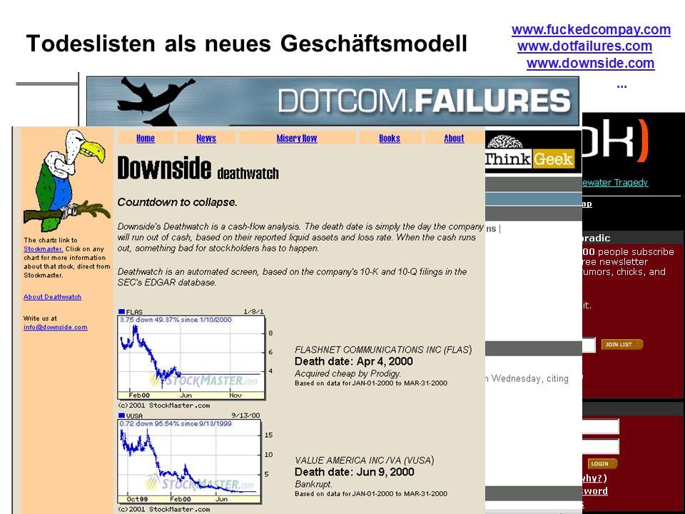  H. Österle / Seite 5 Todeslisten als neues Geschäftsmodell www.fuckedcompay.com www.dotfailures.com www.downside.com...