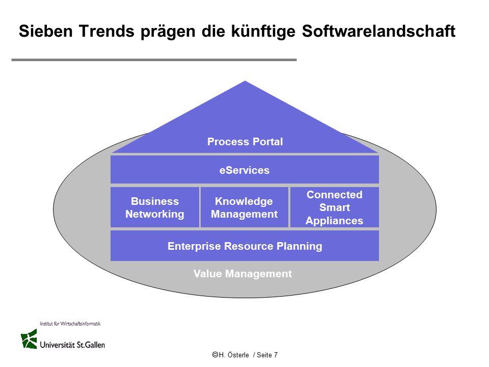  H. Österle / Seite 7 Value Management eServices Business Networking Knowledge Management Connected Smart Appliances Process Portal Enterprise Resour